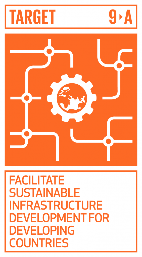 SDG 9 Industry, innovation and infrastructure   Open Development Mekong