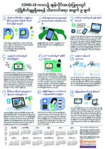 9 Tips to Stay Safe Online in the Age of COVID-19 (Burmese)